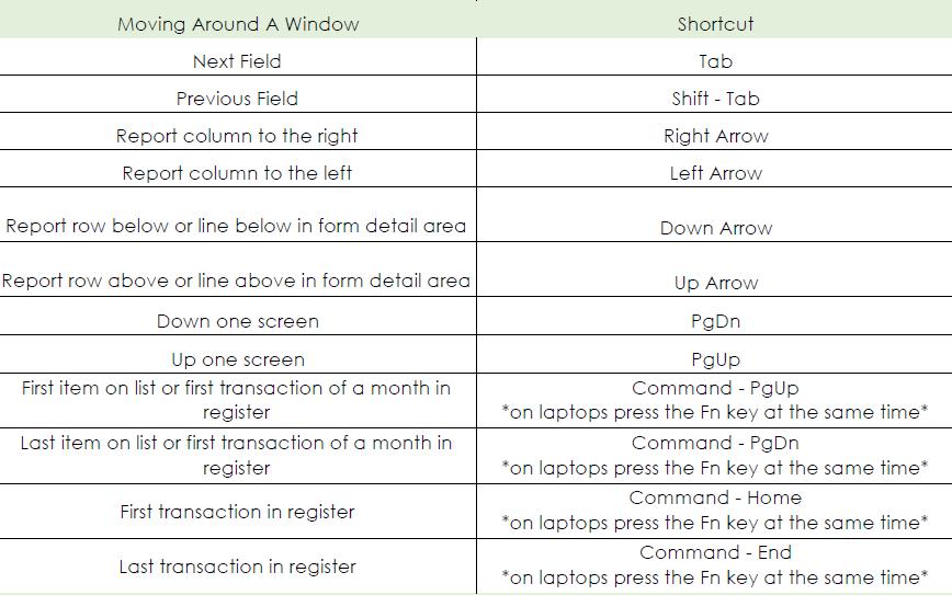 keyboard shortcuts for pdf mac